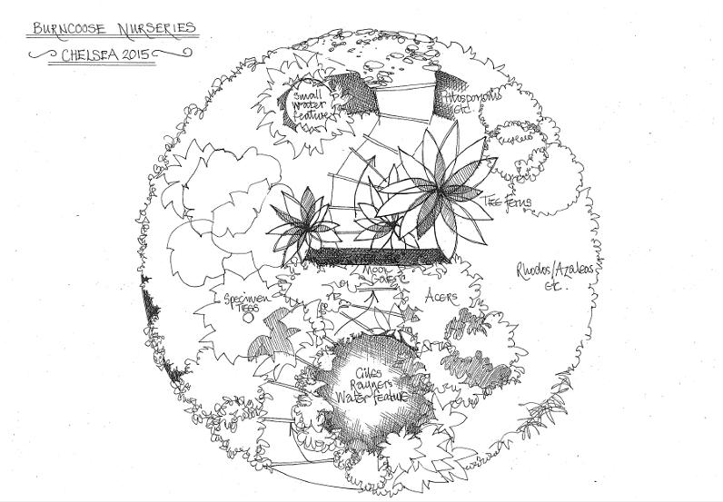 Chelsea Flower Show, Plans 2015